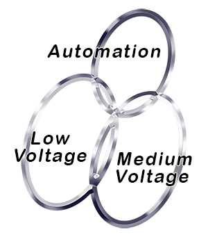 3 rings showing: Automation | Low Voltage | Medium Voltage