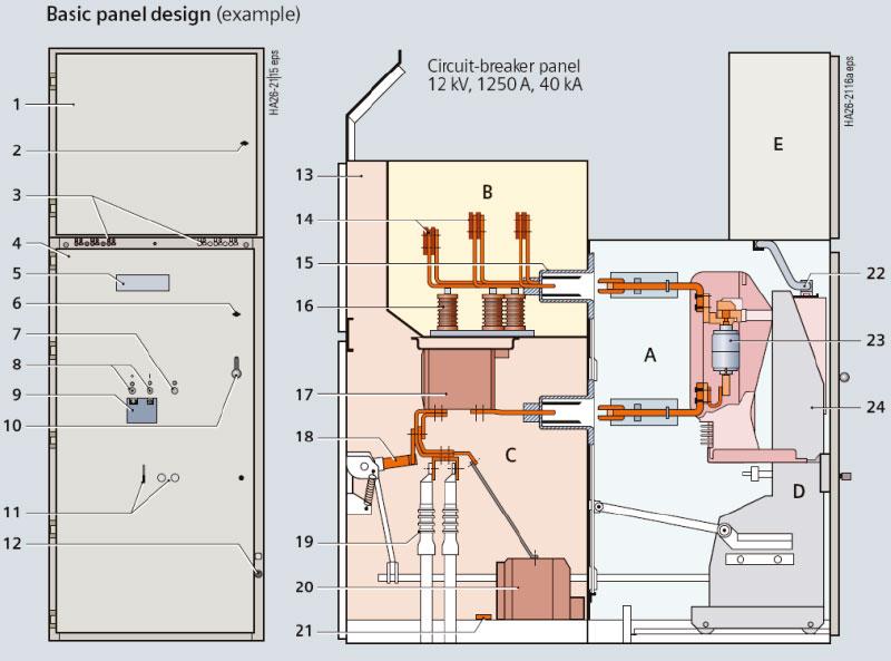 Simoprime Panel Design